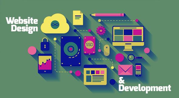 Website Design And Development Process | Known Design Co